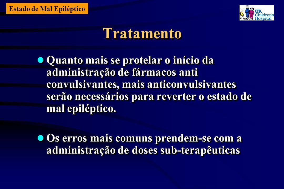 Estado de Mal Epiléptico TratamentoTratamento Quanto mais se protelar o início da administração de fármacos anti convulsivantes, mais anticonvulsivantes serão necessários para reverter o estado de mal epiléptico.