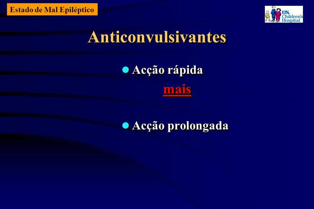 Estado de Mal Epiléptico AnticonvulsivantesAnticonvulsivantes Acção rápida Acção rápidamais Acção prolongada Acção prolongada Acção rápida Acção rápidamais Acção prolongada Acção prolongada