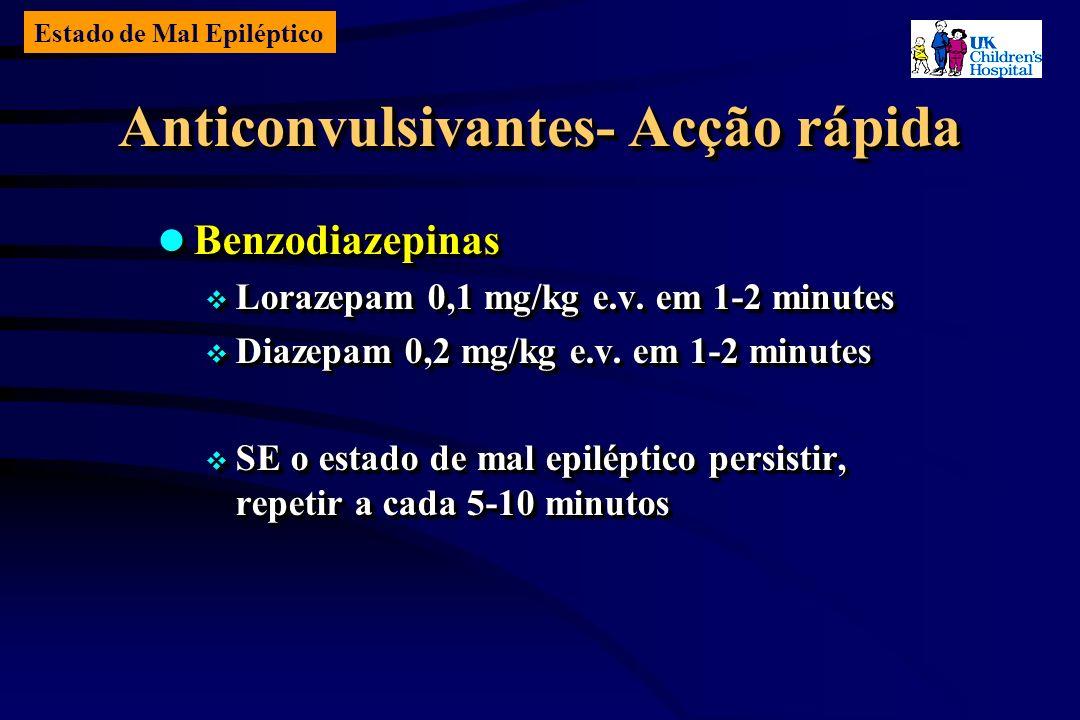 Estado de Mal Epiléptico Anticonvulsivantes- Acção rápida Benzodiazepinas Benzodiazepinas Lorazepam 0,1 mg/kg e.v.