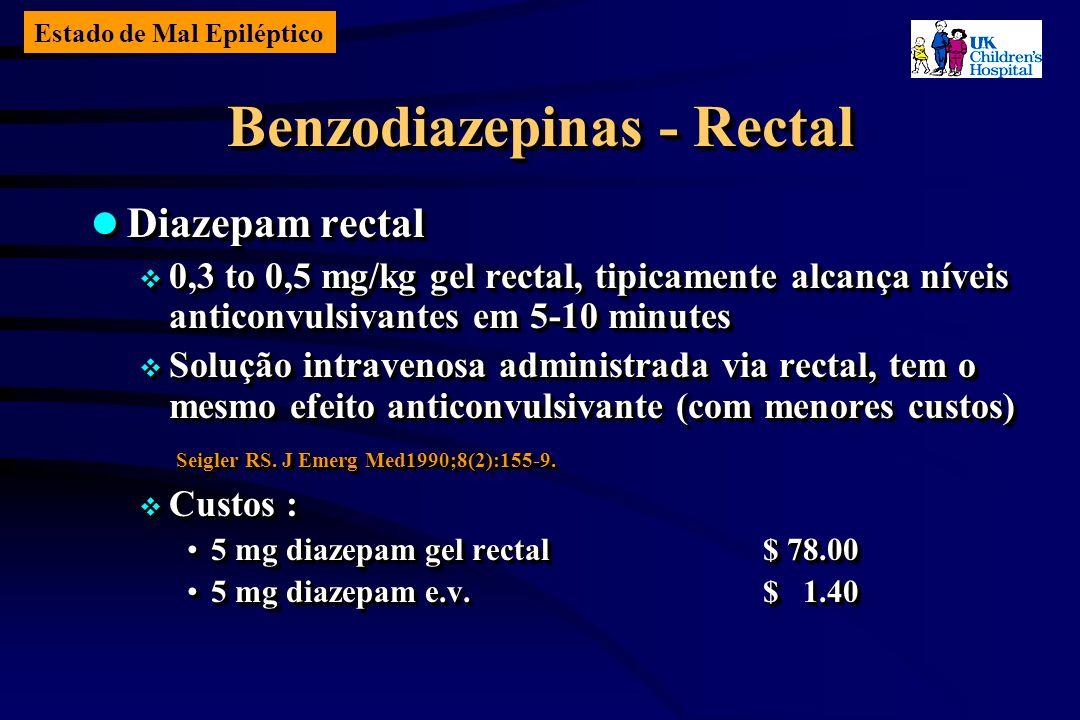 Estado de Mal Epiléptico Benzodiazepinas - Rectal Diazepam rectal Diazepam rectal 0,3 to 0,5 mg/kg gel rectal, tipicamente alcança níveis anticonvulsivantes em 5-10 minutes 0,3 to 0,5 mg/kg gel rectal, tipicamente alcança níveis anticonvulsivantes em 5-10 minutes Solução intravenosa administrada via rectal, tem o mesmo efeito anticonvulsivante (com menores custos) Solução intravenosa administrada via rectal, tem o mesmo efeito anticonvulsivante (com menores custos) Seigler RS.