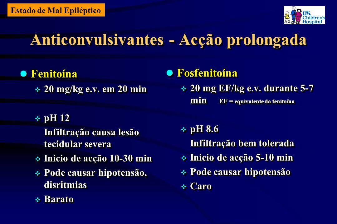 Estado de Mal Epiléptico Anticonvulsivantes - Acção prolongada Fenitoína Fenitoína 20 mg/kg e.v.