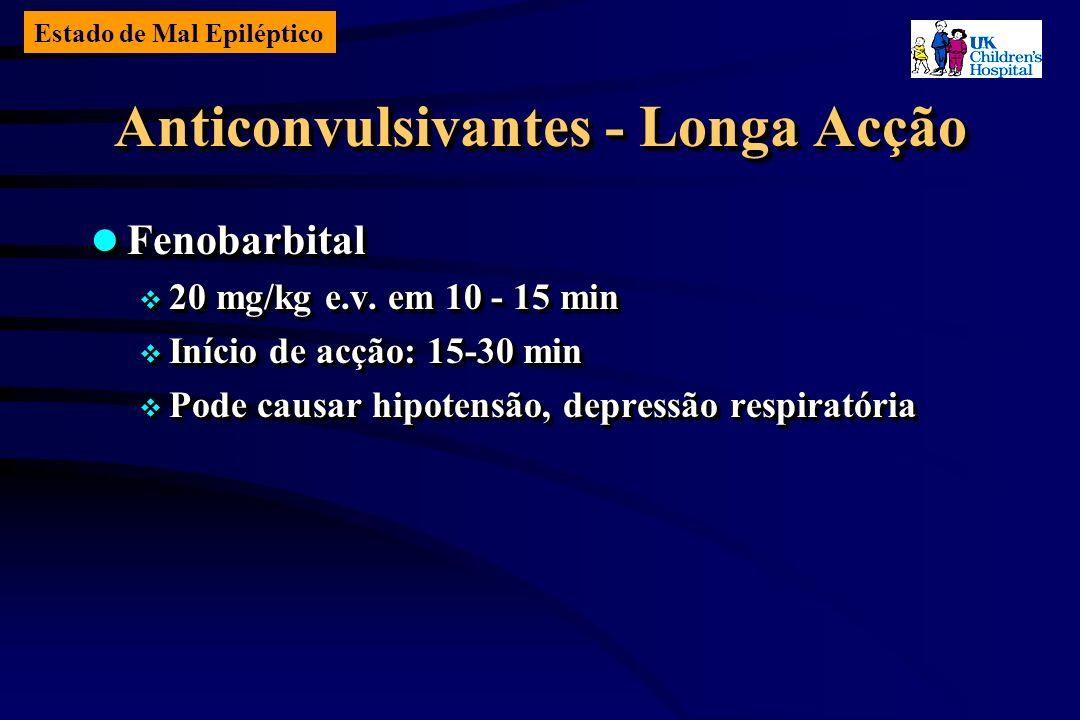 Estado de Mal Epiléptico Anticonvulsivantes - Longa Acção Fenobarbital Fenobarbital 20 mg/kg e.v.