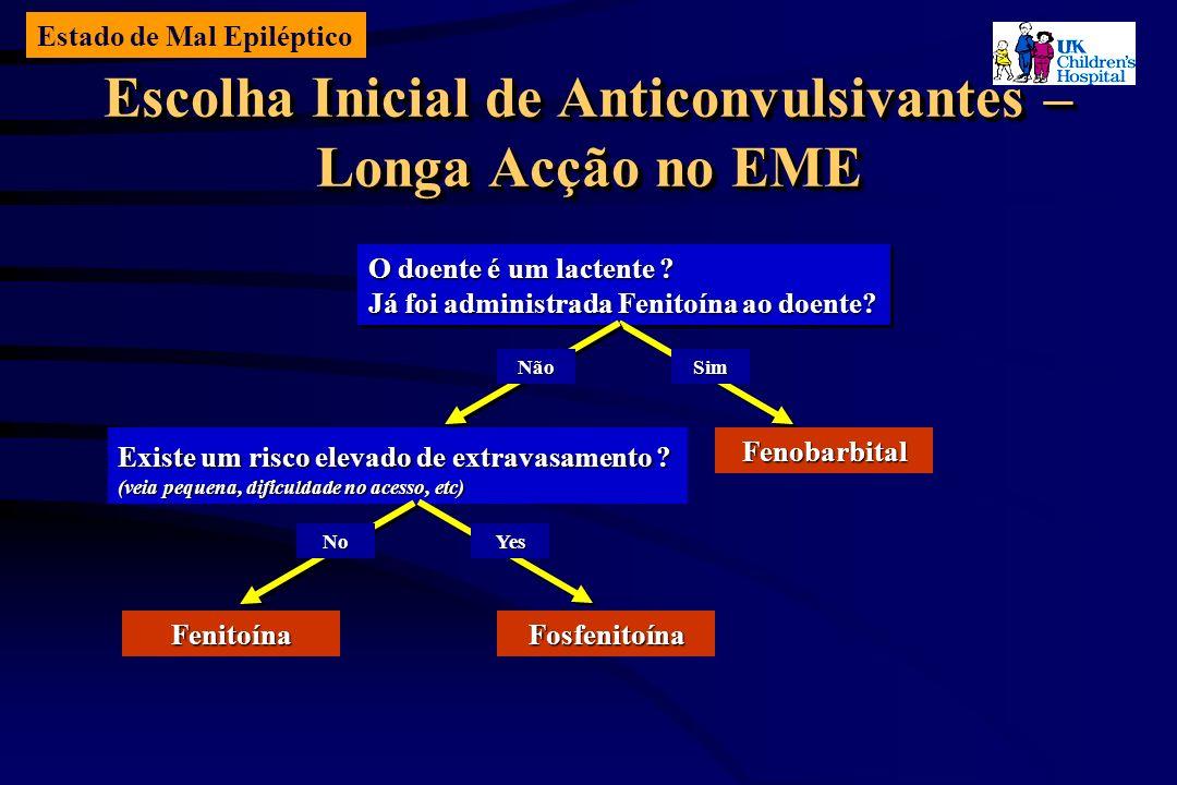 Estado de Mal Epiléptico Escolha Inicial de Anticonvulsivantes – Longa Acção no EME O doente é um lactente .
