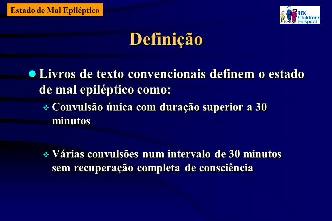 Estado de Mal Epiléptico DefiniçãoDefinição Livros de texto convencionais definem o estado de mal epiléptico como: Livros de texto convencionais definem o estado de mal epiléptico como: Convulsão única com duração superior a 30 minutos Convulsão única com duração superior a 30 minutos Várias convulsões num intervalo de 30 minutos sem recuperação completa de consciência Várias convulsões num intervalo de 30 minutos sem recuperação completa de consciência Livros de texto convencionais definem o estado de mal epiléptico como: Livros de texto convencionais definem o estado de mal epiléptico como: Convulsão única com duração superior a 30 minutos Convulsão única com duração superior a 30 minutos Várias convulsões num intervalo de 30 minutos sem recuperação completa de consciência Várias convulsões num intervalo de 30 minutos sem recuperação completa de consciência
