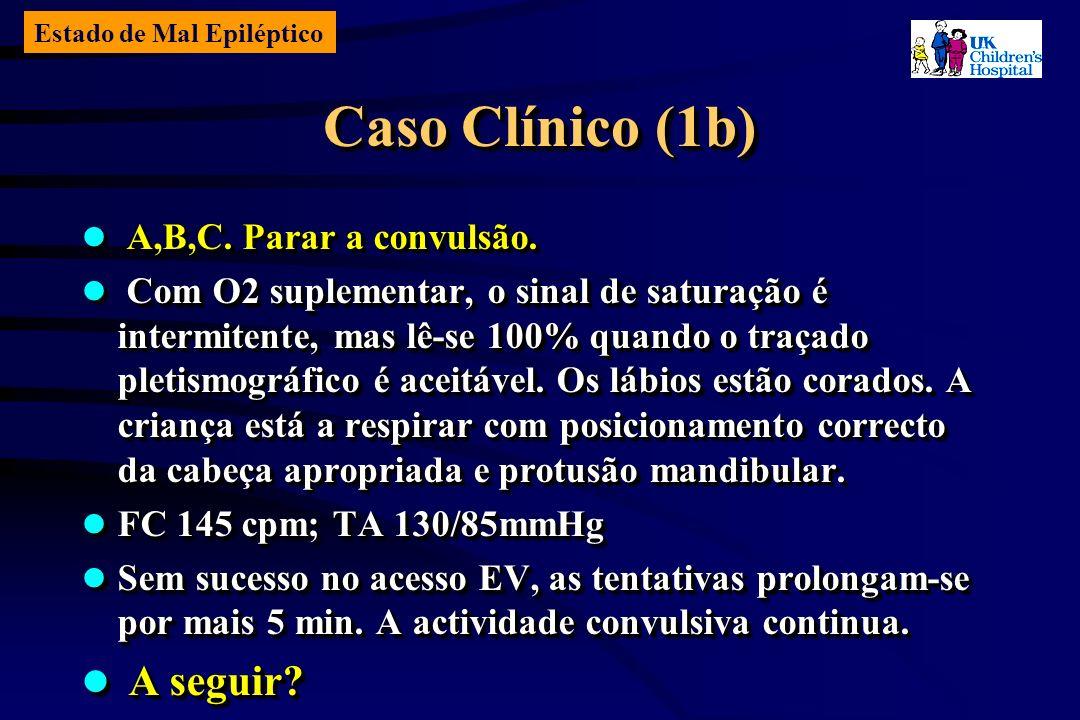 Estado de Mal Epiléptico Caso Clínico (1b) A,B,C. Parar a convulsão.
