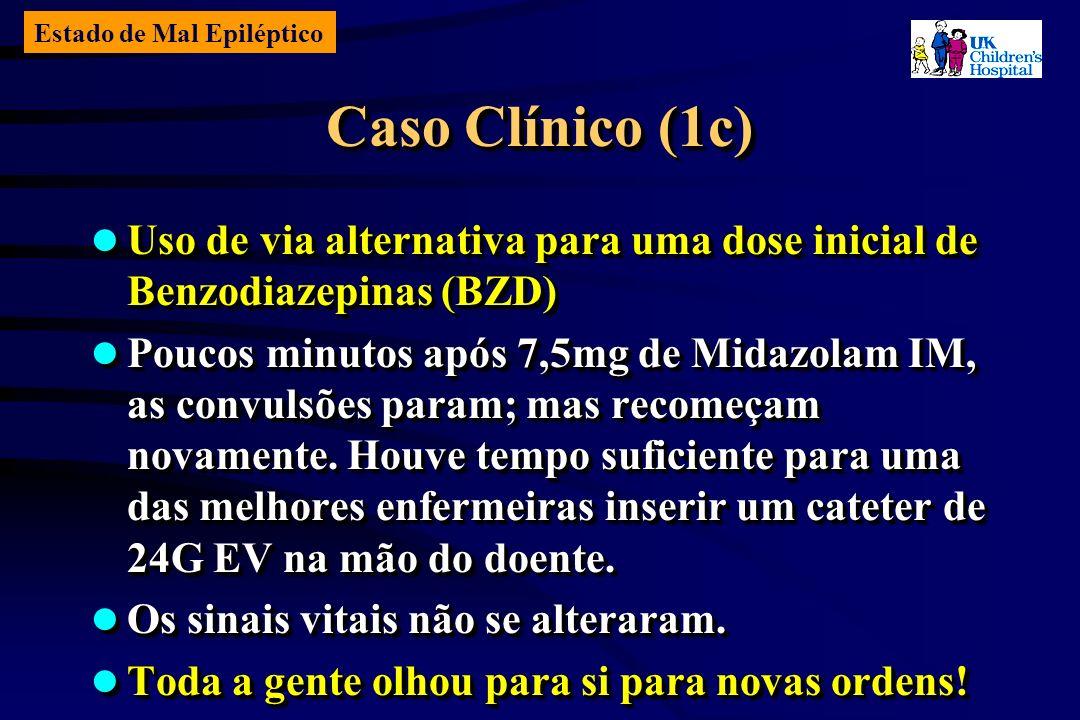 Estado de Mal Epiléptico Caso Clínico (1c) Uso de via alternativa para uma dose inicial de Benzodiazepinas (BZD) Uso de via alternativa para uma dose inicial de Benzodiazepinas (BZD) Poucos minutos após 7,5mg de Midazolam IM, as convulsões param; mas recomeçam novamente.