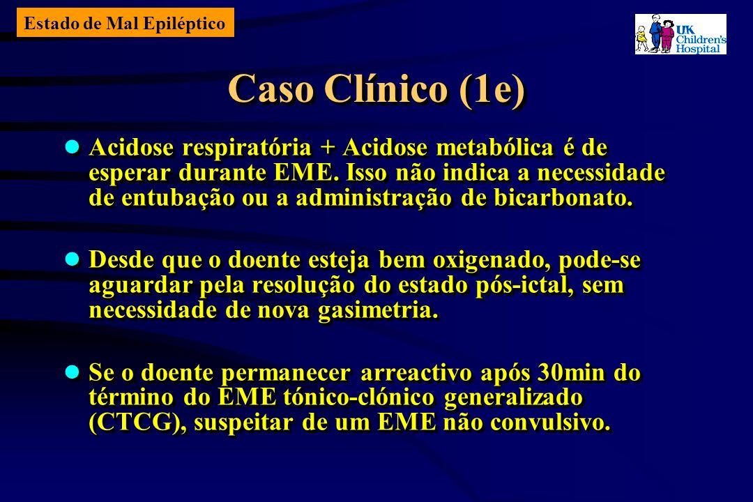 Estado de Mal Epiléptico Caso Clínico (1e) Acidose respiratória + Acidose metabólica é de esperar durante EME.