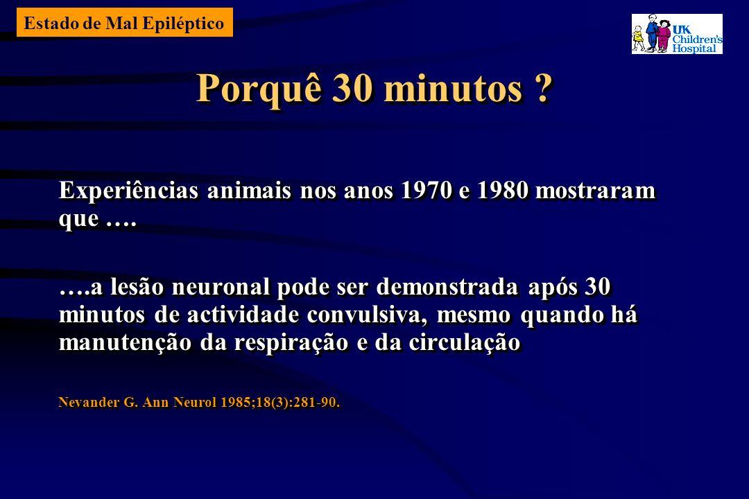 Estado de Mal Epiléptico Porquê 30 minutos .