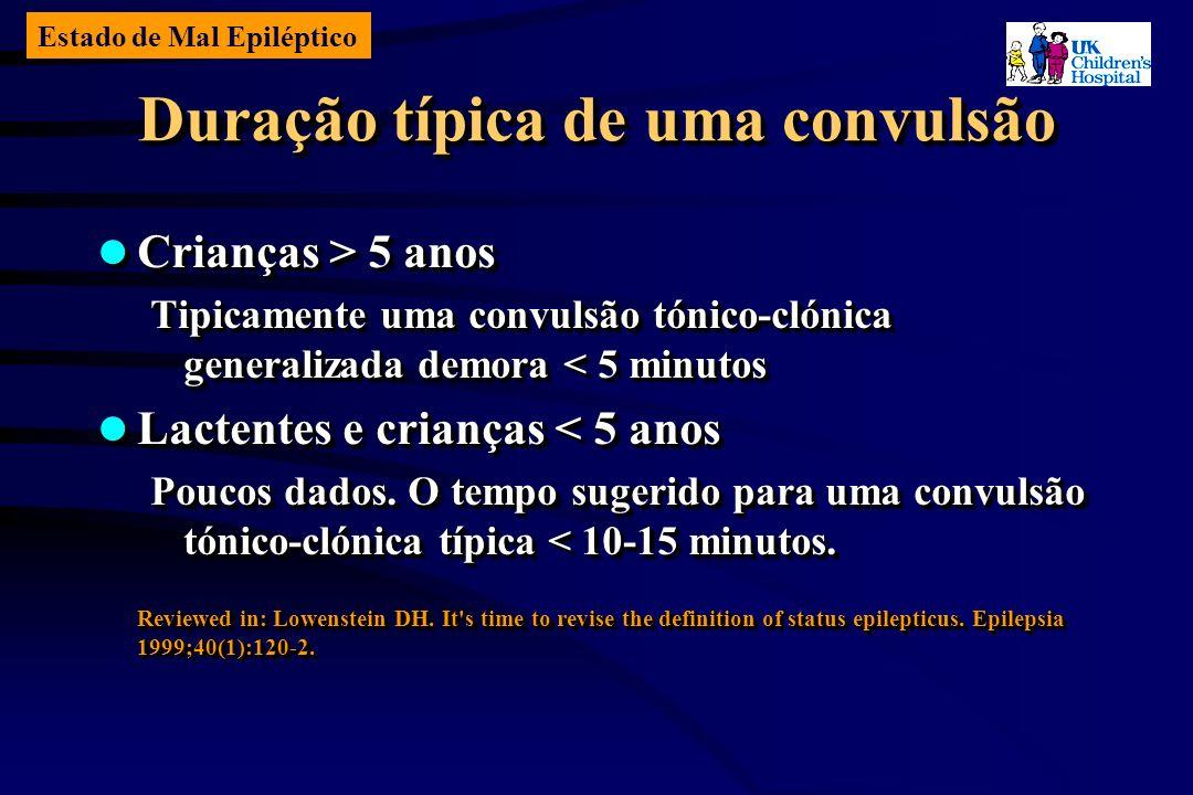 Estado de Mal Epiléptico Duração típica de uma convulsão Crianças > 5 anos Crianças > 5 anos Tipicamente uma convulsão tónico-clónica generalizada demora < 5 minutos Lactentes e crianças < 5 anos Lactentes e crianças < 5 anos Poucos dados.
