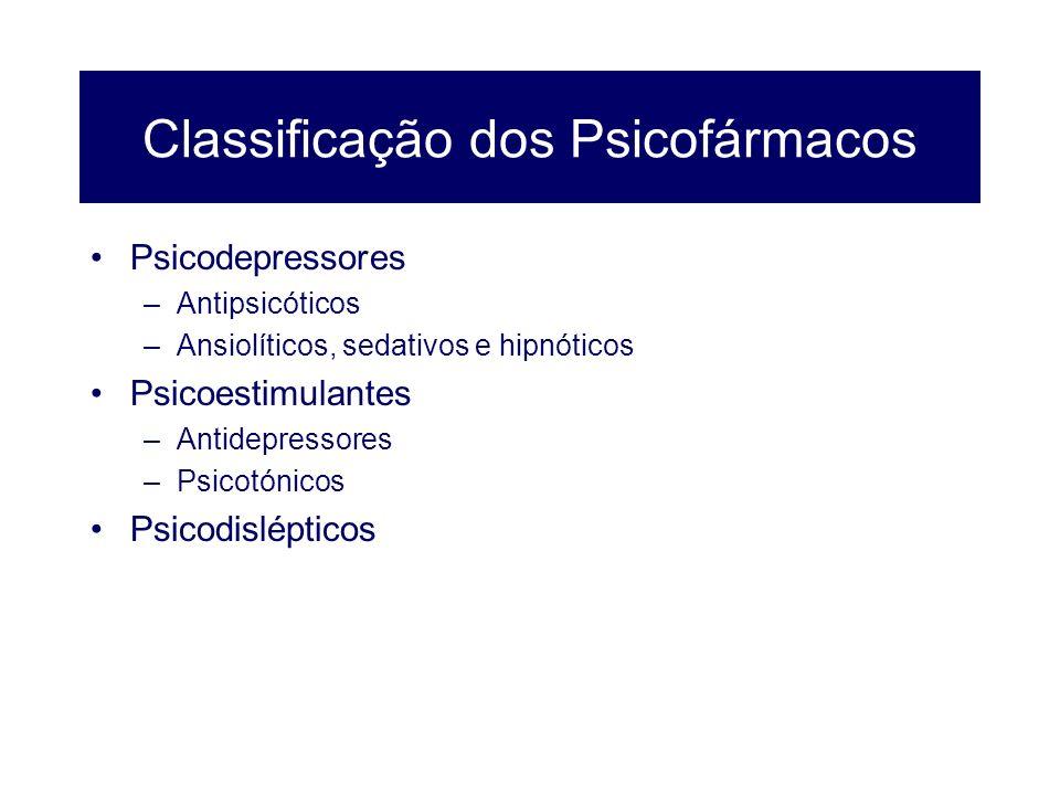 Classificação das doenças mentais Neuroses –Ansiosa –Histérica –Fóbica –Obsessivo-compulsiva –Neurasténica –Hipocondríaca Doenças psicossomáticas Alterações da personalidade –Paranóide –Esquizóide –Ciclotímica –Asténica Afecções não psicóticas –Perversões sexuais –Alcoolismo –Toxicodepências Psicoses –Esquizofrenia –Doença maníaco-depressiva –Estados paranóides Demências ou psicoses orgânicas Alterações situacionais transitórias Atraso mental