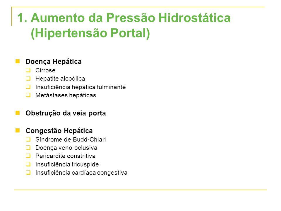 Doença Hepática Cirrose Hepatite alcoólica Insuficiência hepática fulminante Metástases hepáticas Obstrução da veia porta Congestão Hepática Síndrome