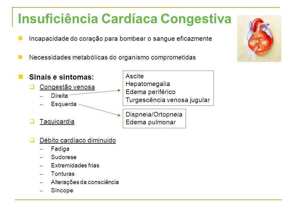 Insuficiência Cardíaca Congestiva Incapacidade do coração para bombear o sangue eficazmente Necessidades metabólicas do organismo comprometidas Sinais