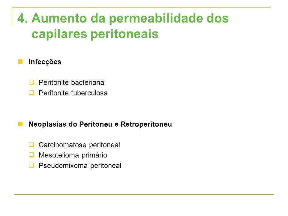 Infecções Peritonite bacteriana Peritonite tuberculosa Neoplasias do Peritoneu e Retroperitoneu Carcinomatose peritoneal Mesotelioma primário Pseudomi