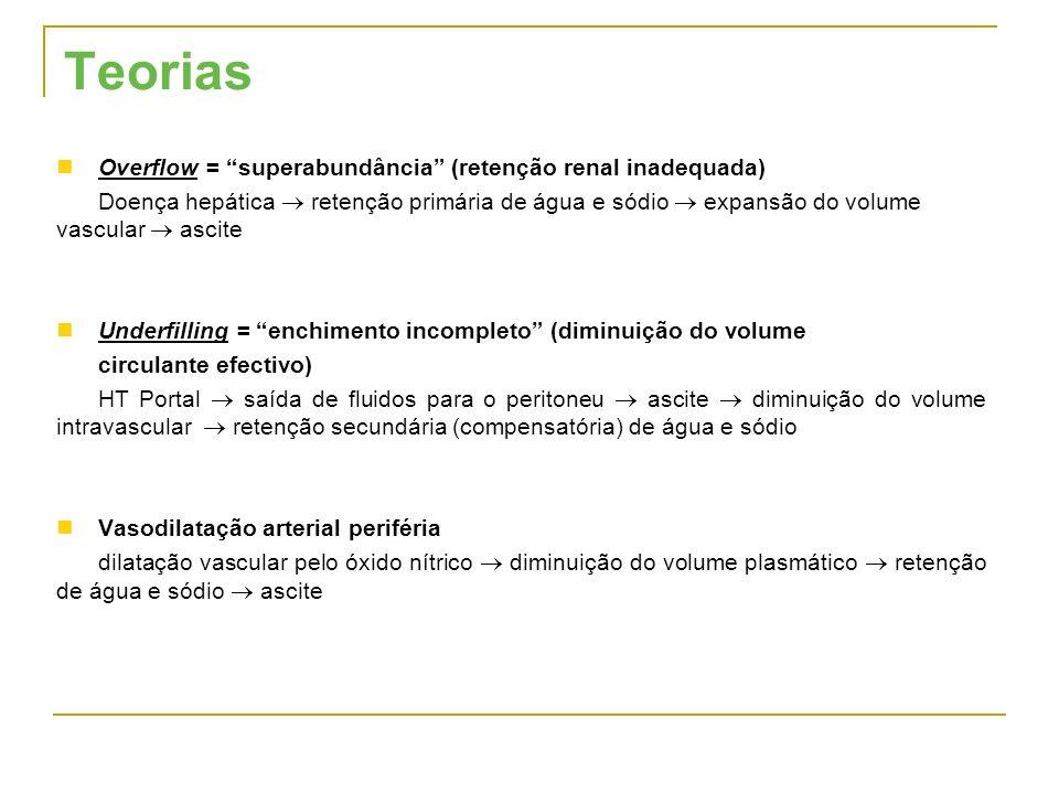Teorias Overflow = superabundância (retenção renal inadequada) Doença hepática retenção primária de água e sódio expansão do volume vascular ascite Un