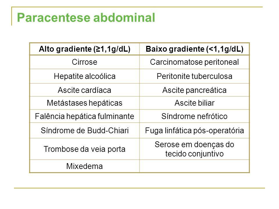 Alto gradiente (1,1g/dL)Baixo gradiente (<1,1g/dL) CirroseCarcinomatose peritoneal Hepatite alcoólicaPeritonite tuberculosa Ascite cardíacaAscite panc