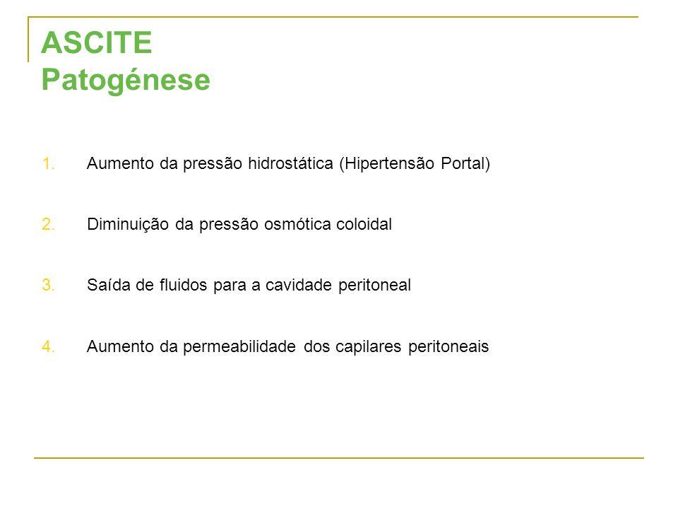 ASCITE Patogénese 1.Aumento da pressão hidrostática (Hipertensão Portal) 2.Diminuição da pressão osmótica coloidal 3.Saída de fluidos para a cavidade peritoneal 4.Aumento da permeabilidade dos capilares peritoneais