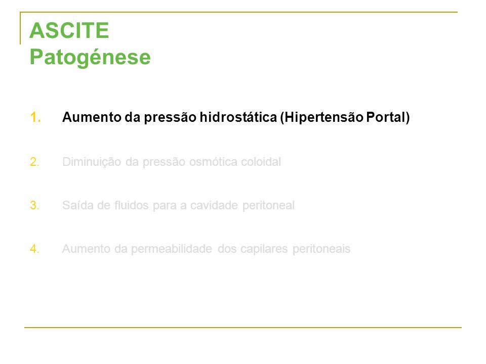 ASCITE Patogénese 1.Aumento da pressão hidrostática (Hipertensão Portal) 2.Diminuição da pressão osmótica coloidal 3.Saída de fluidos para a cavidade