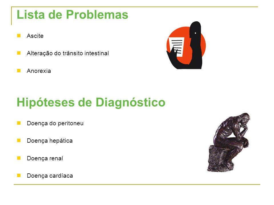 Lista de Problemas Ascite Alteração do trânsito intestinal Anorexia Hipóteses de Diagnóstico Doença do peritoneu Doença hepática Doença renal Doença c