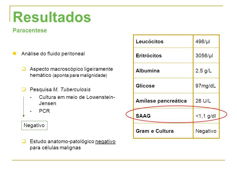 Resultados Paracentese Análise do fluido peritoneal Aspecto macroscópico ligeiramente hemático (aponta para malignidade) Pesquisa M. Tuberculosis Cul