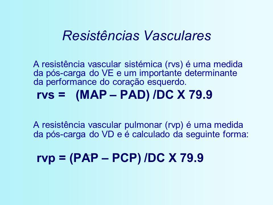 Resistências Vasculares A resistência vascular sistémica (rvs) é uma medida da pós-carga do VE e um importante determinante da performance do coração