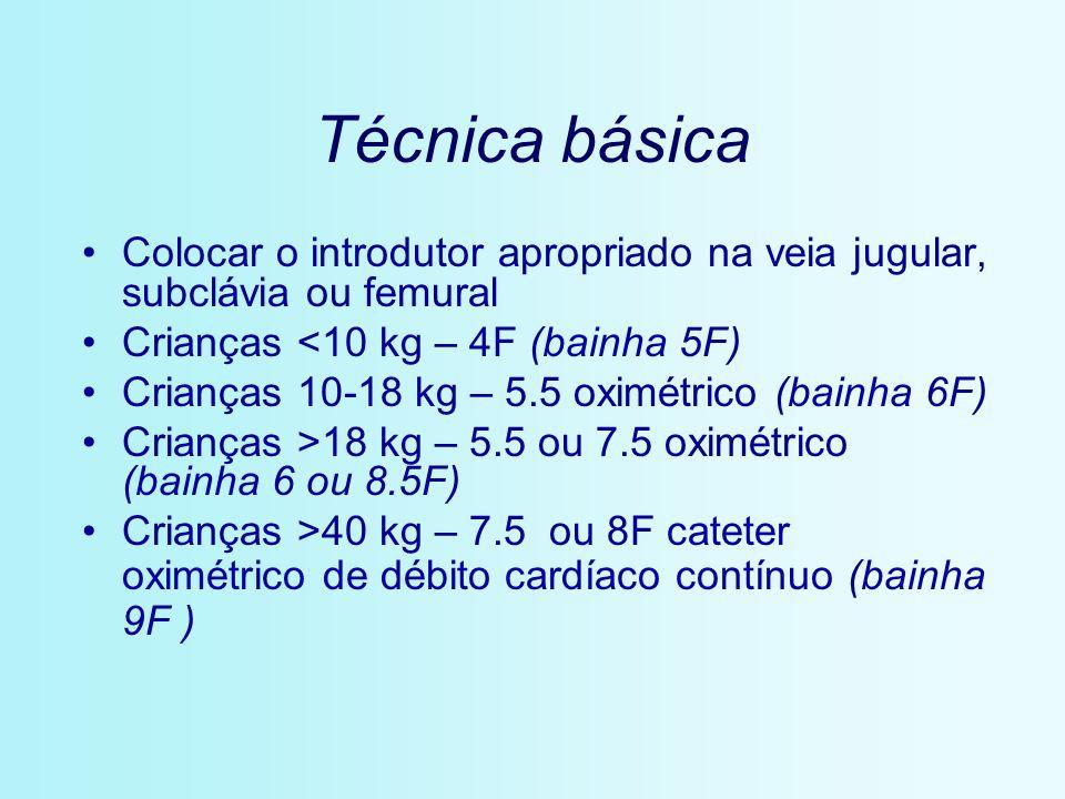 Técnica básica Colocar o introdutor apropriado na veia jugular, subclávia ou femural Crianças <10 kg – 4F (bainha 5F) Crianças 10-18 kg – 5.5 oximétri