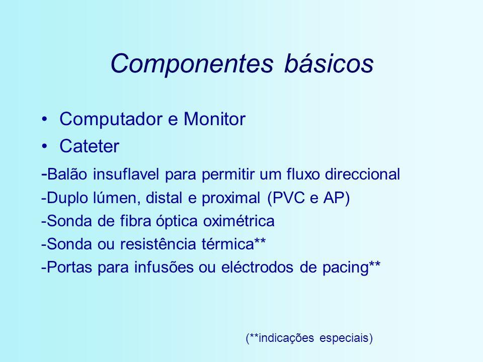 Componentes básicos Computador e Monitor Cateter - Balão insuflavel para permitir um fluxo direccional -Duplo lúmen, distal e proximal (PVC e AP) -Son