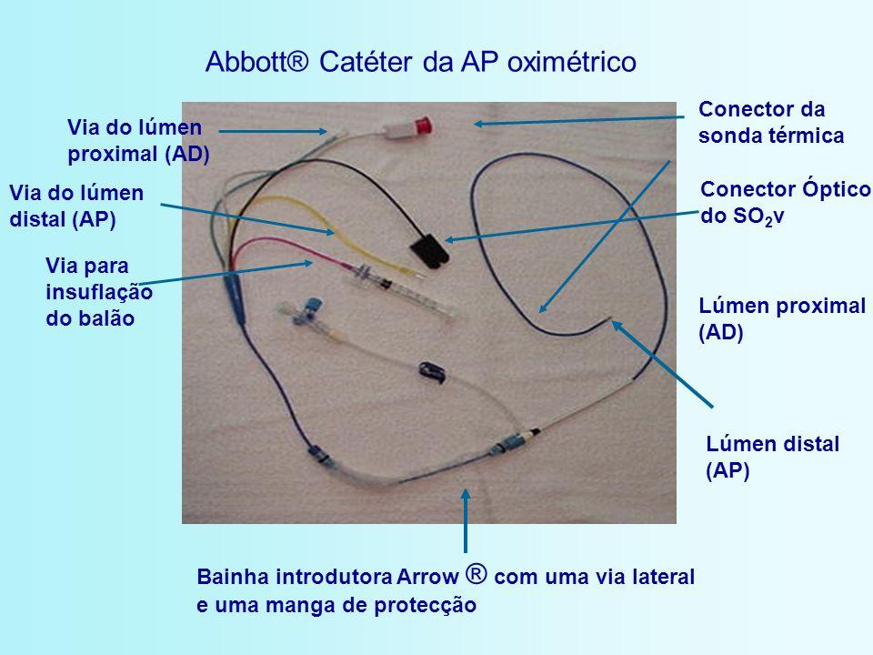 Bainha introdutora Arrow ® com uma via lateral e uma manga de protecção Abbott® Catéter da AP oximétrico Lúmen distal (AP) Lúmen proximal (AD) Via par