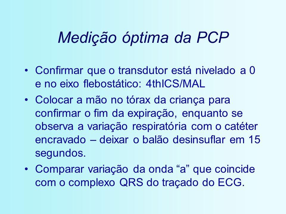 Medição óptima da PCP Confirmar que o transdutor está nivelado a 0 e no eixo flebostático: 4thICS/MAL Colocar a mão no tórax da criança para confirmar
