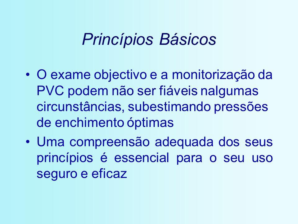 Princípios Básicos O exame objectivo e a monitorização da PVC podem não ser fiáveis nalgumas circunstâncias, subestimando pressões de enchimento óptim