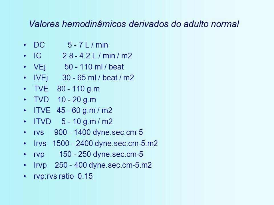 Valores hemodinâmicos derivados do adulto normal DC 5 - 7 L / min IC 2.8 - 4.2 L / min / m2 VEj 50 - 110 ml / beat IVEj 30 - 65 ml / beat / m2 TVE 80