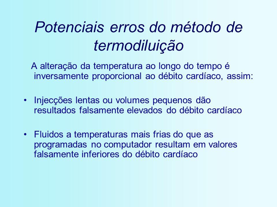 Potenciais erros do método de termodiluição A alteração da temperatura ao longo do tempo é inversamente proporcional ao débito cardíaco, assim: Injecç