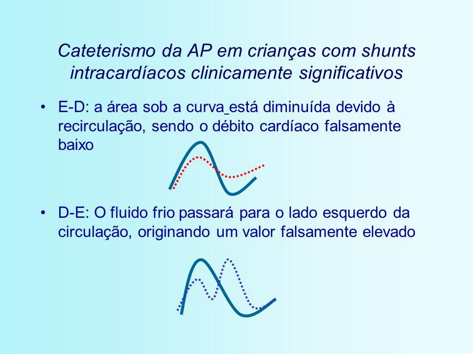 Cateterismo da AP em crianças com shunts intracardíacos clinicamente significativos E-D: a área sob a curva está diminuída devido à recirculação, send