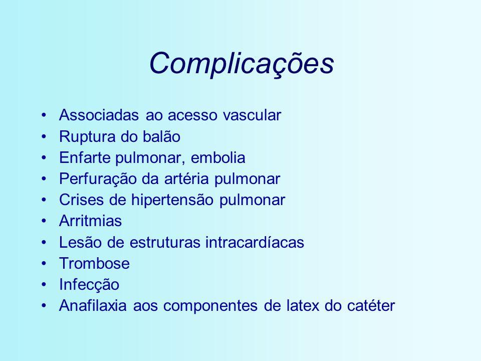 Complicações Associadas ao acesso vascular Ruptura do balão Enfarte pulmonar, embolia Perfuração da artéria pulmonar Crises de hipertensão pulmonar Ar