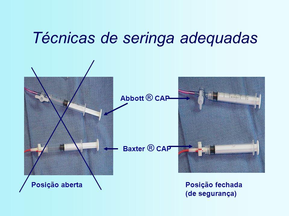 Técnicas de seringa adequadas Baxter ® CAP Abbott ® CAP Posição abertaPosição fechada (de segurança)