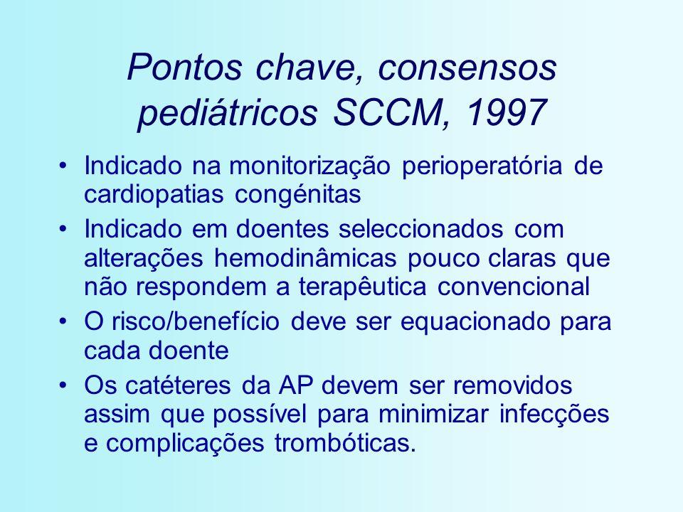 Pontos chave, consensos pediátricos SCCM, 1997 Indicado na monitorização perioperatória de cardiopatias congénitas Indicado em doentes seleccionados c