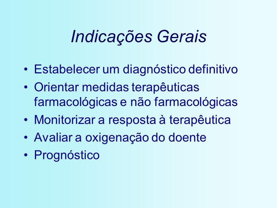 Indicações Gerais Estabelecer um diagnóstico definitivo Orientar medidas terapêuticas farmacológicas e não farmacológicas Monitorizar a resposta à ter