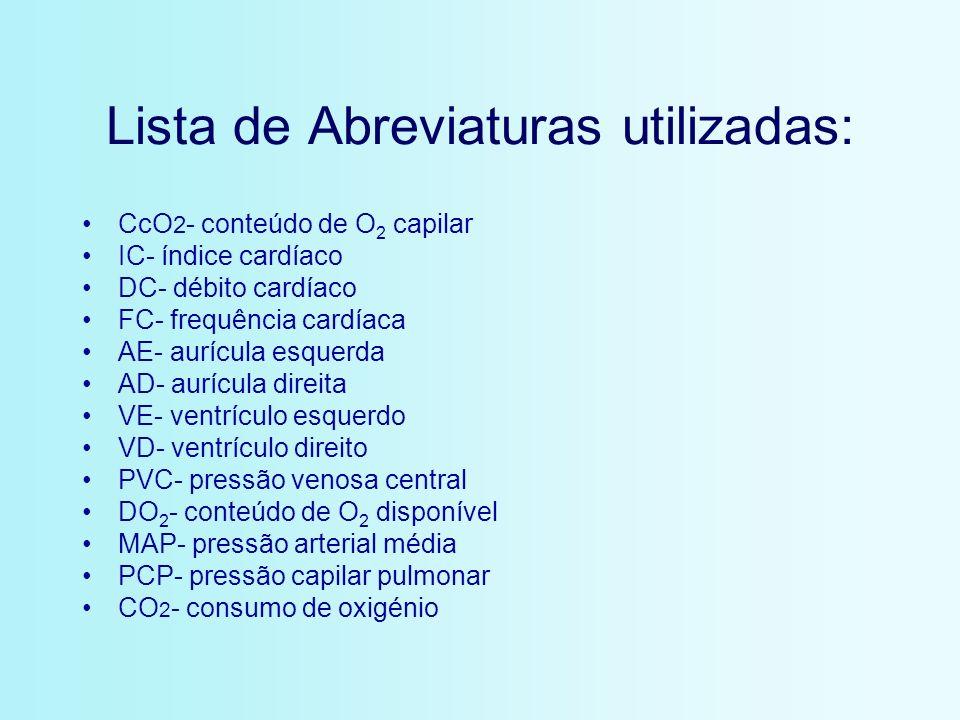 Lista de Abreviaturas utilizadas: CcO 2 - conteúdo de O 2 capilar IC- índice cardíaco DC- débito cardíaco FC- frequência cardíaca AE- aurícula esquerd