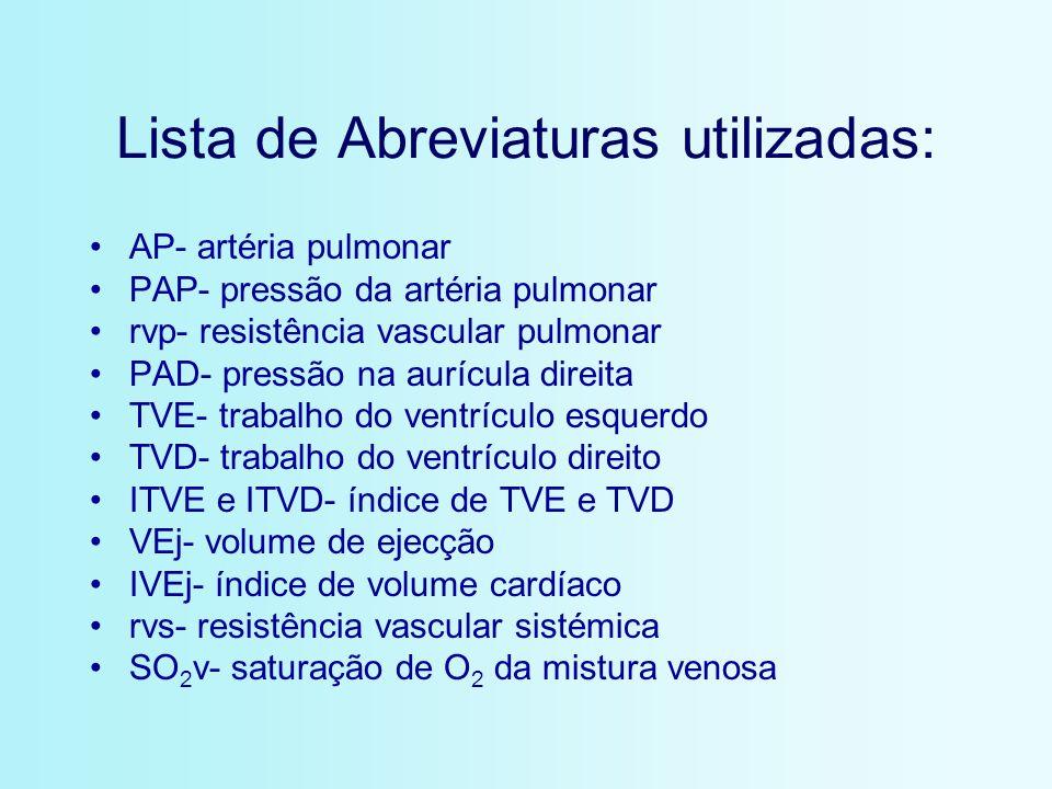 Lista de Abreviaturas utilizadas: AP- artéria pulmonar PAP- pressão da artéria pulmonar rvp- resistência vascular pulmonar PAD- pressão na aurícula di