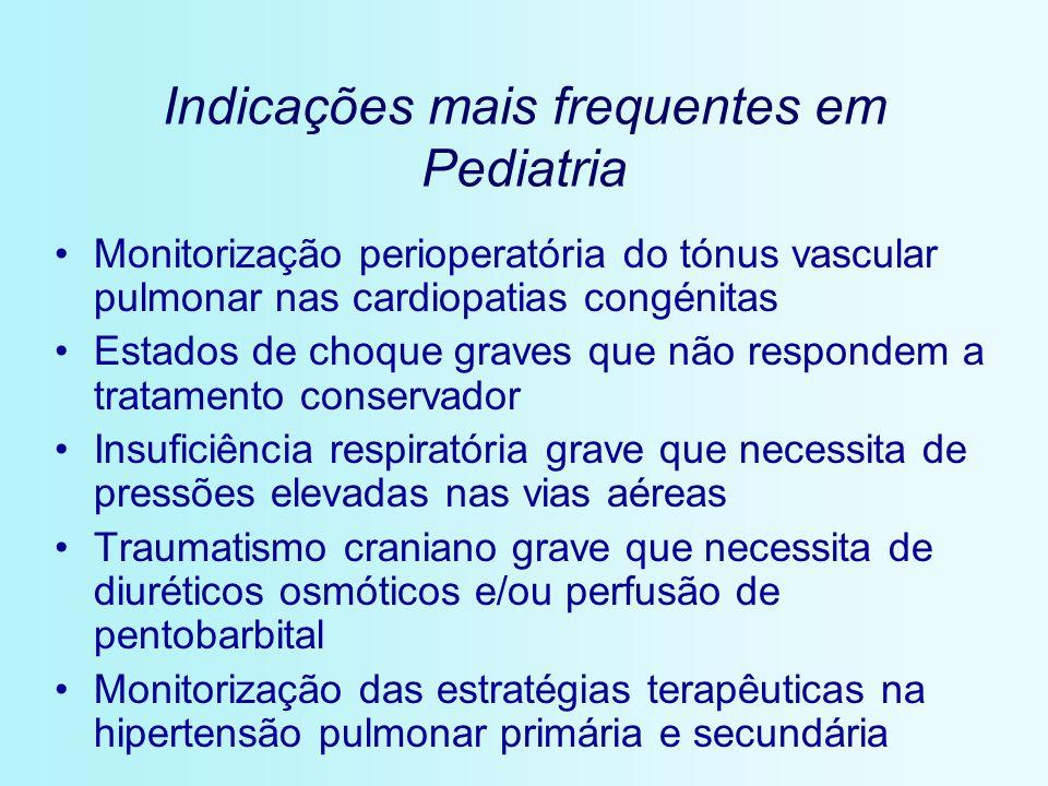 Indicações mais frequentes em Pediatria Monitorização perioperatória do tónus vascular pulmonar nas cardiopatias congénitas Estados de choque graves q