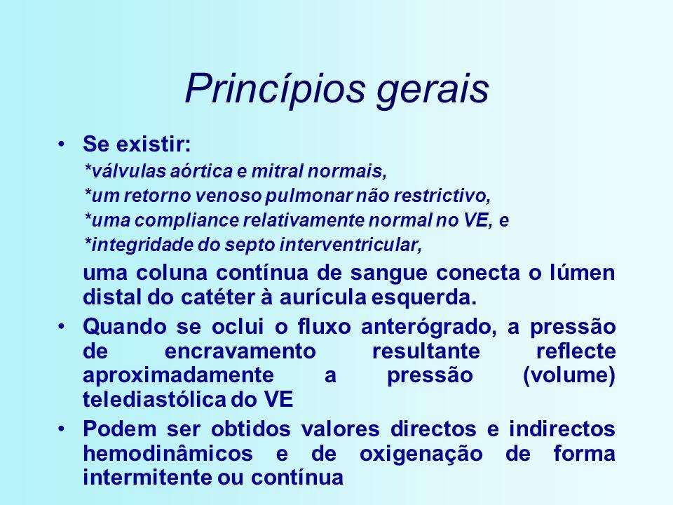 Princípios gerais Se existir: *válvulas aórtica e mitral normais, *um retorno venoso pulmonar não restrictivo, *uma compliance relativamente normal no