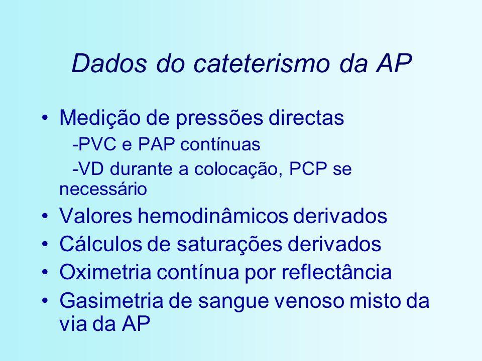 Valores normais de pressões intracardíacas (valores em repouso) Pressão no aurícula direita 0-8 mm Hg Pressão no ventrículo direito25 /0/+ 5 mm Hg Pressão na artéria pulmonar25 /12 mm Hg Pressão de encravamento da AP10 mm Hg Pressão na aurícula esquerda 8 mm Hg Pressão diastólica do VE 8 mm Hg Pressão do ventrículo esquerdo (VE) 110/0/+8 mm Hg Pressão arterial sistémica 110/60 mm Hg