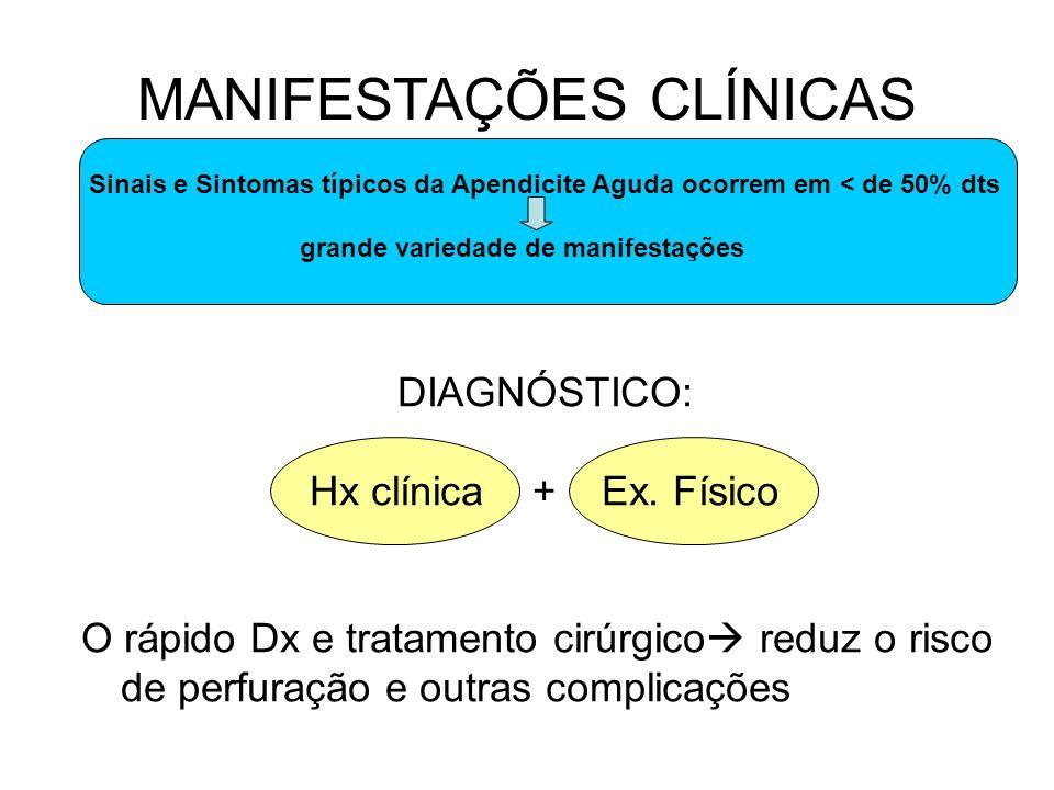 DIAGNÓSTICO: Hx clínica + Ex.
