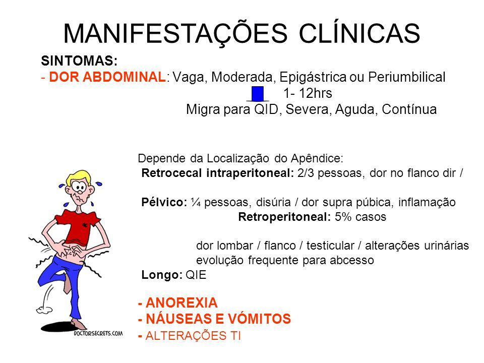 DIAGNÓSTICO: Hx clínica + Ex. Físico O rápido Dx e tratamento cirúrgico reduz o risco de perfuração e outras complicações MANIFESTAÇÕES CLÍNICAS Sinai