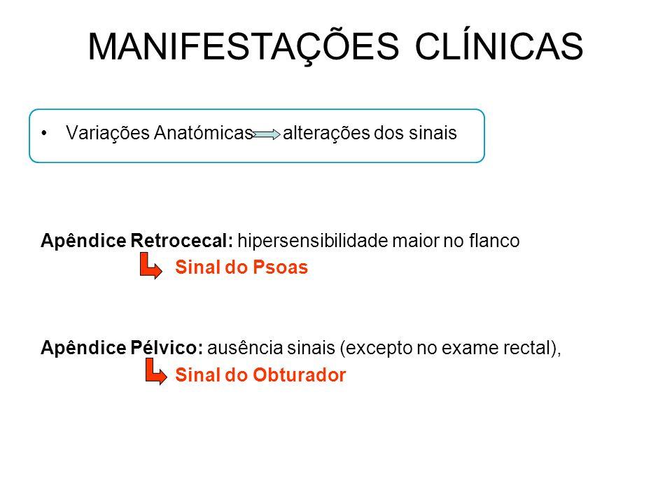 Variações Anatómicas alterações dos sinais Apêndice Retrocecal: hipersensibilidade maior no flanco Sinal do Psoas Apêndice Pélvico: ausência sinais (excepto no exame rectal), Sinal do Obturador MANIFESTAÇÕES CLÍNICAS