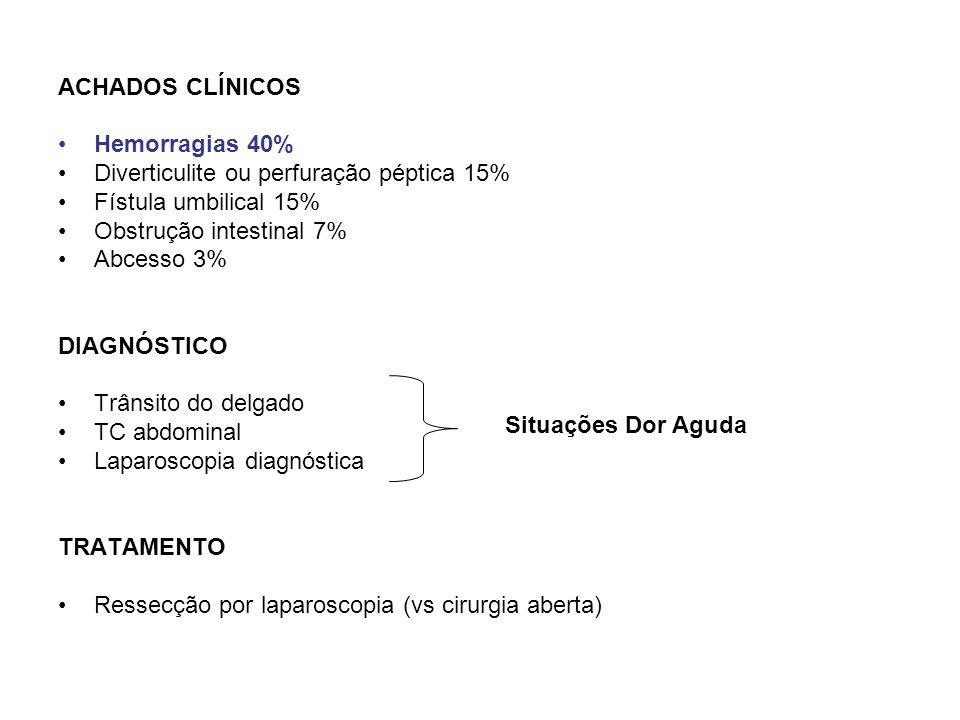 ACHADOS CLÍNICOS Hemorragias 40% Diverticulite ou perfuração péptica 15% Fístula umbilical 15% Obstrução intestinal 7% Abcesso 3% DIAGNÓSTICO Trânsito do delgado TC abdominal Laparoscopia diagnóstica TRATAMENTO Ressecção por laparoscopia (vs cirurgia aberta) Situações Dor Aguda