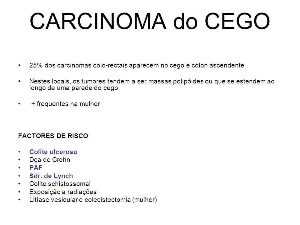 CARCINOMA do CEGO 25% dos carcinomas colo-rectais aparecem no cego e cólon ascendente Nestes locais, os tumores tendem a ser massas polipóides ou que se estendem ao longo de uma parede do cego + frequentes na mulher FACTORES DE RISCO Colite ulcerosa Dça de Crohn PAF Sdr.