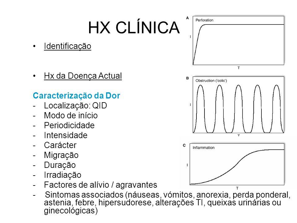 HX CLÍNICA Identificação Hx da Doença Actual Caracterização da Dor -Localização: QID -Modo de início -Periodicidade -Intensidade -Carácter -Migração -Duração -Irradiação -Factores de alívio / agravantes - Sintomas associados (náuseas, vómitos, anorexia, perda ponderal, astenia, febre, hipersudorese, alterações TI, queixas urinárias ou ginecológicas)
