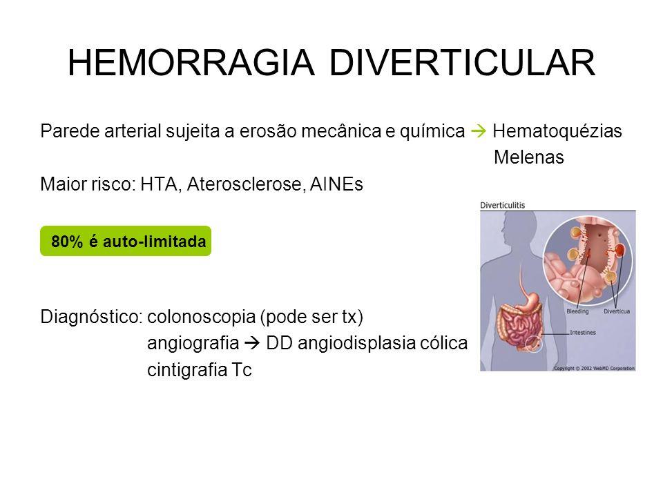 HEMORRAGIA DIVERTICULAR Parede arterial sujeita a erosão mecânica e química Hematoquézias Melenas Maior risco: HTA, Aterosclerose, AINEs Diagnóstico: colonoscopia (pode ser tx) angiografia DD angiodisplasia cólica cintigrafia Tc 80% é auto-limitada