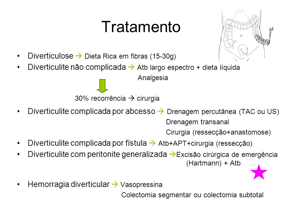 Complicações Fistulação (2-4%) Bexiga (+ freq.