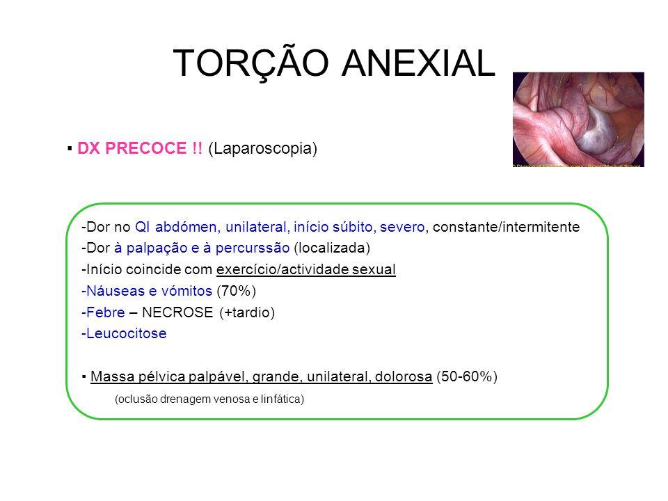 TORÇÃO ANEXIAL Tratamento: Cirúrgico: Cistectomia (sem enfarte) Ooforectomia (enfarte e necrose) Torção pedículo vascular (ovário, trompas, cisto paratubárico) ISQUEMIA e NECROSE Causa pouco frequente de dor QI do abdómen 70-75% em <30A - Tumores Ováricos (50-60%) – Dermóides (+comum) – Malignos adesões ( - frequente) - Alterações anatómicas (peso/tamanho ovário, trompas) - Cistos do Corpo Lúteo - Tx para Infertilidade (indução ovulação > risco cistos e de volume ovário) !Emergência Médica.